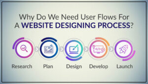 Why Do We Need User Flows for a Website Designing Process?