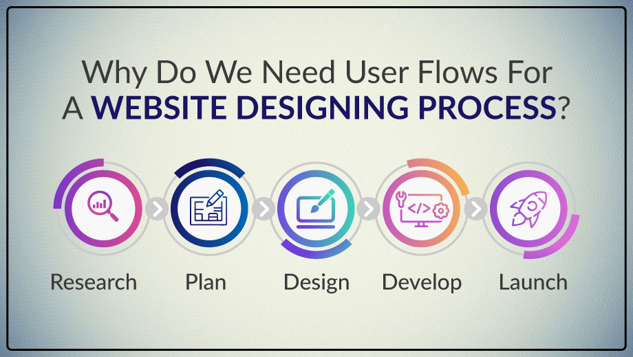 Why Do We Need User Flows for a Website Designing Process